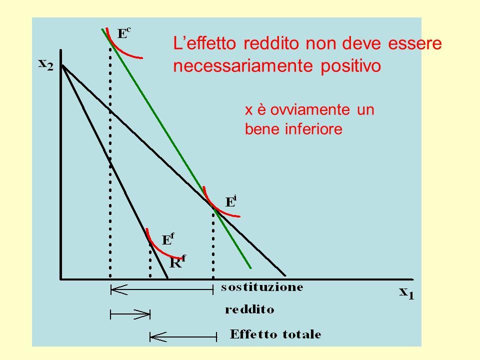 L'effetto reddito non deve essere necessariamente positivo