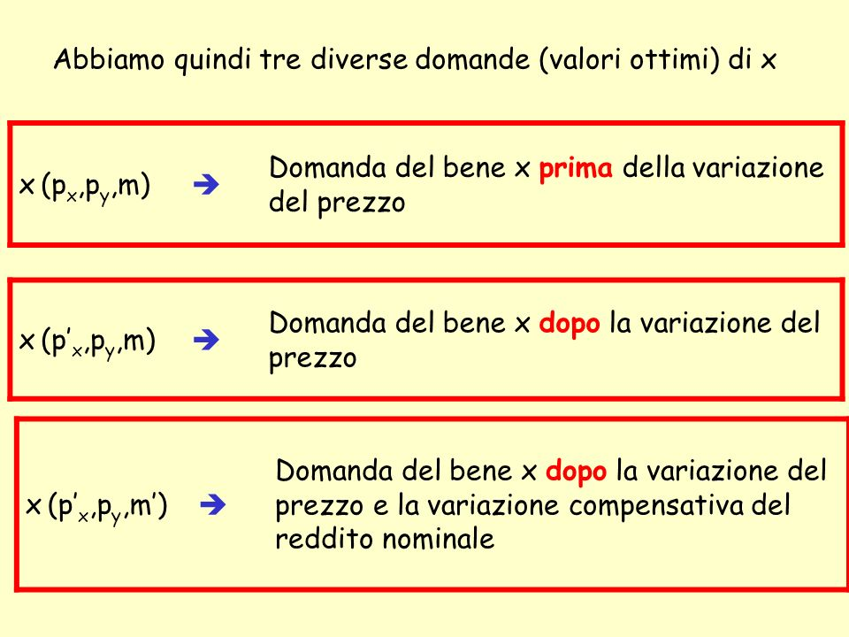 Abbiamo quindi tre diverse domande (valori ottimi) di x