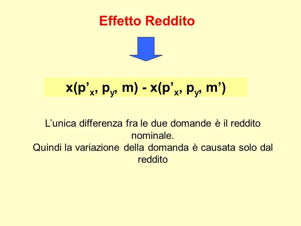 x(p'x, py, m) - x(p'x, py, m')