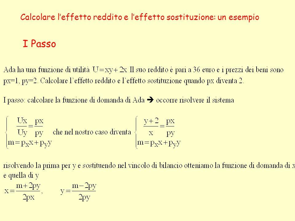 Calcolare l'effetto reddito e l'effetto sostituzione: un esempio