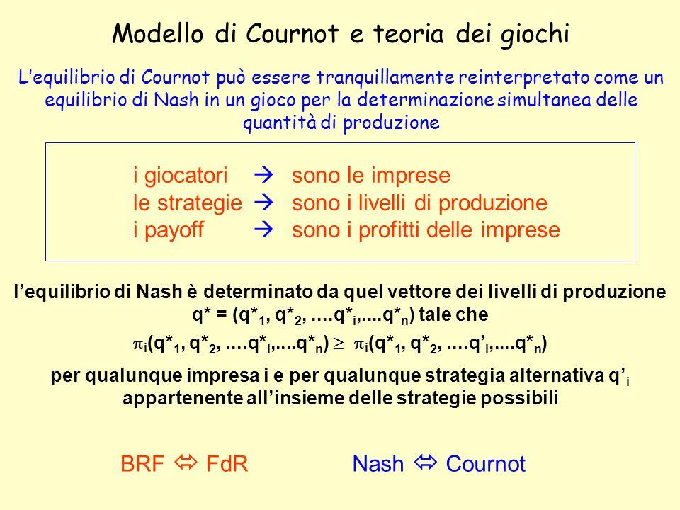 Modello di Cournot e teoria dei giochi