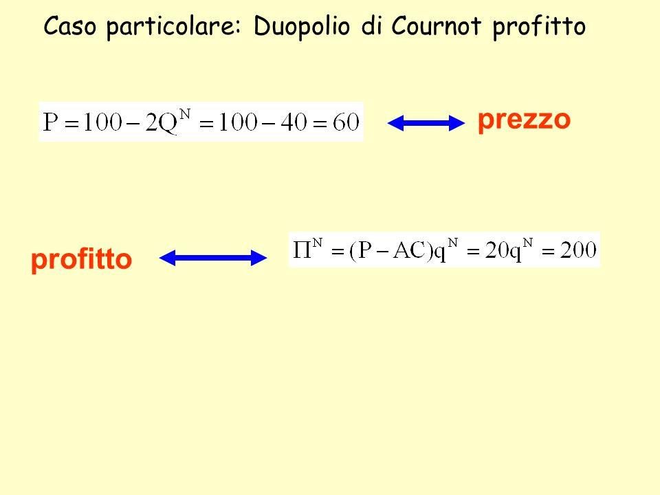 Caso particolare: Duopolio di Cournot profitto
