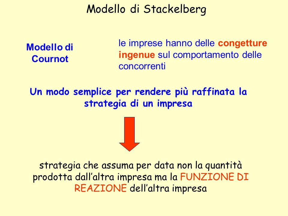 Modello di Stackelberg