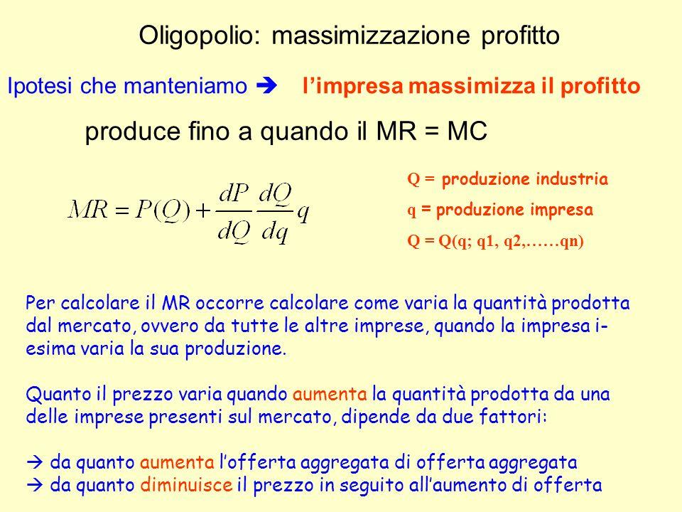 Oligopolio: massimizzazione profitto
