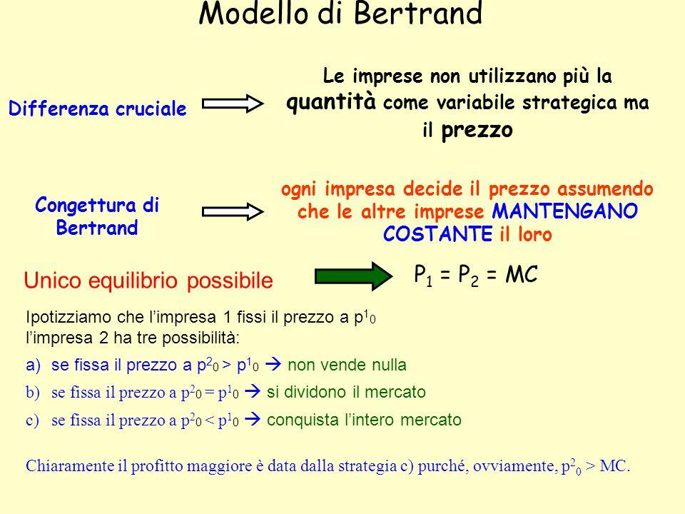 Congettura di Bertrand