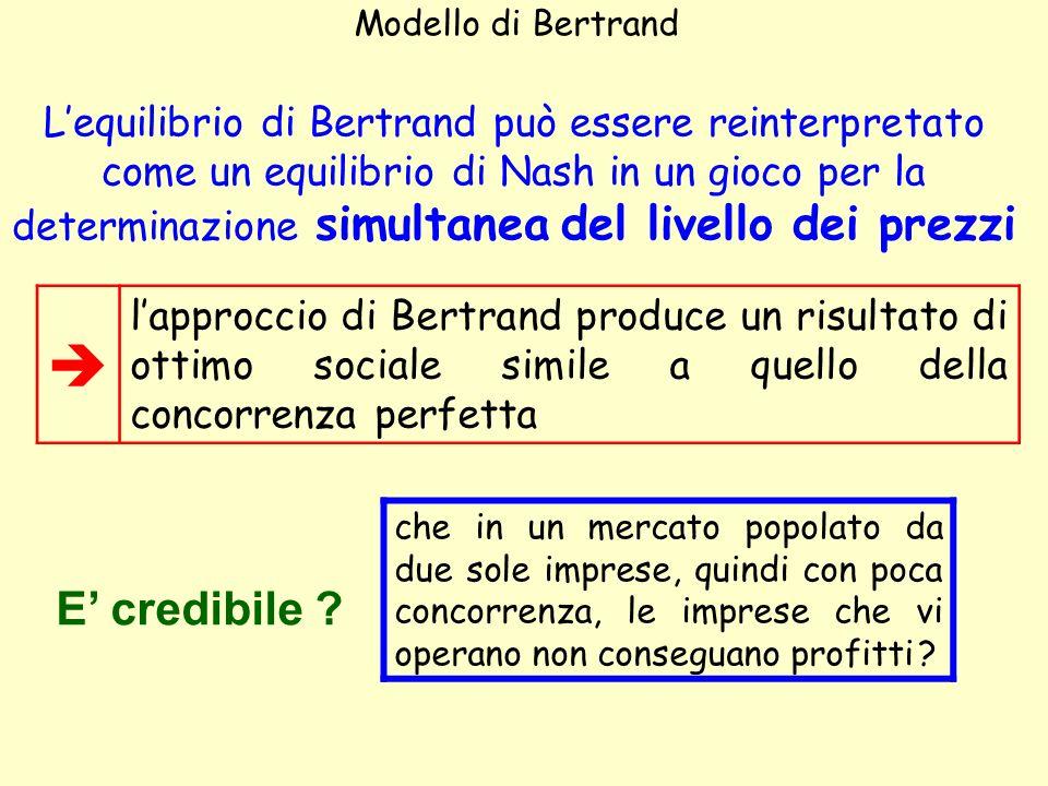 Modello di Bertrand