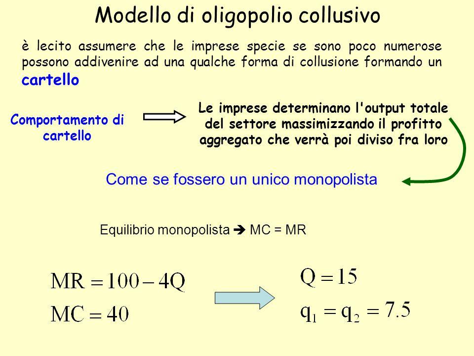 Modello di oligopolio collusivo