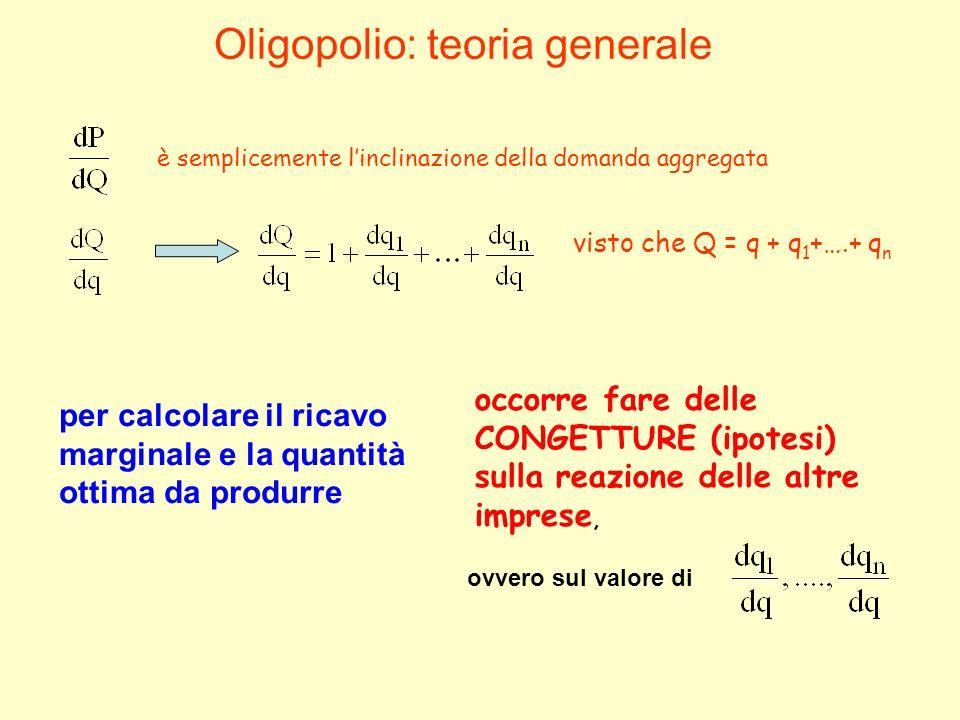 Oligopolio: teoria generale