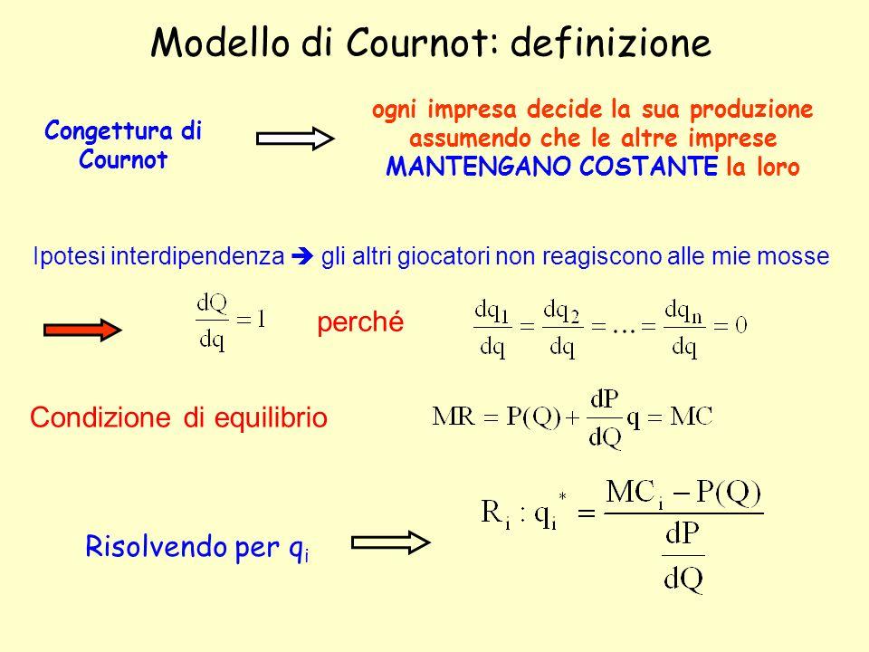 Modello di Cournot: definizione