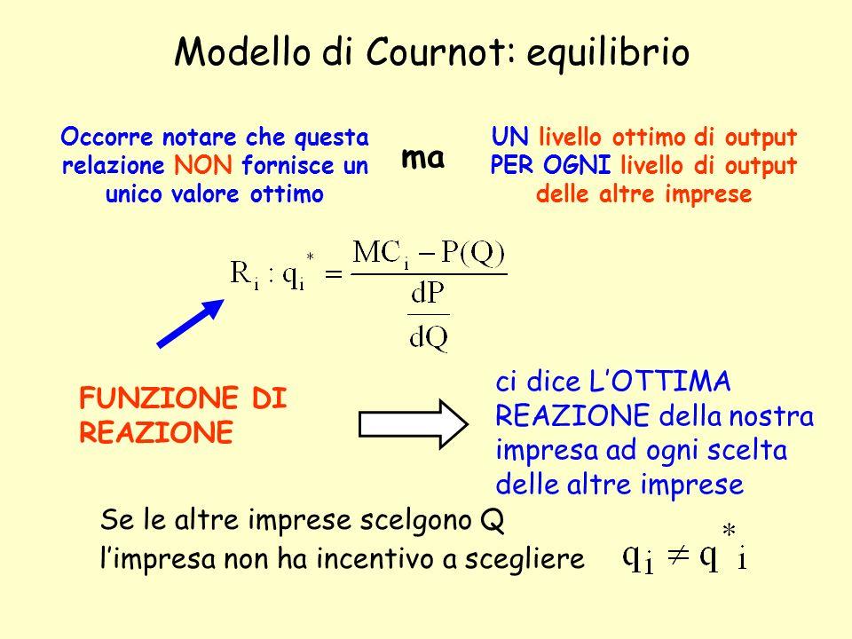 Modello di Cournot: equilibrio