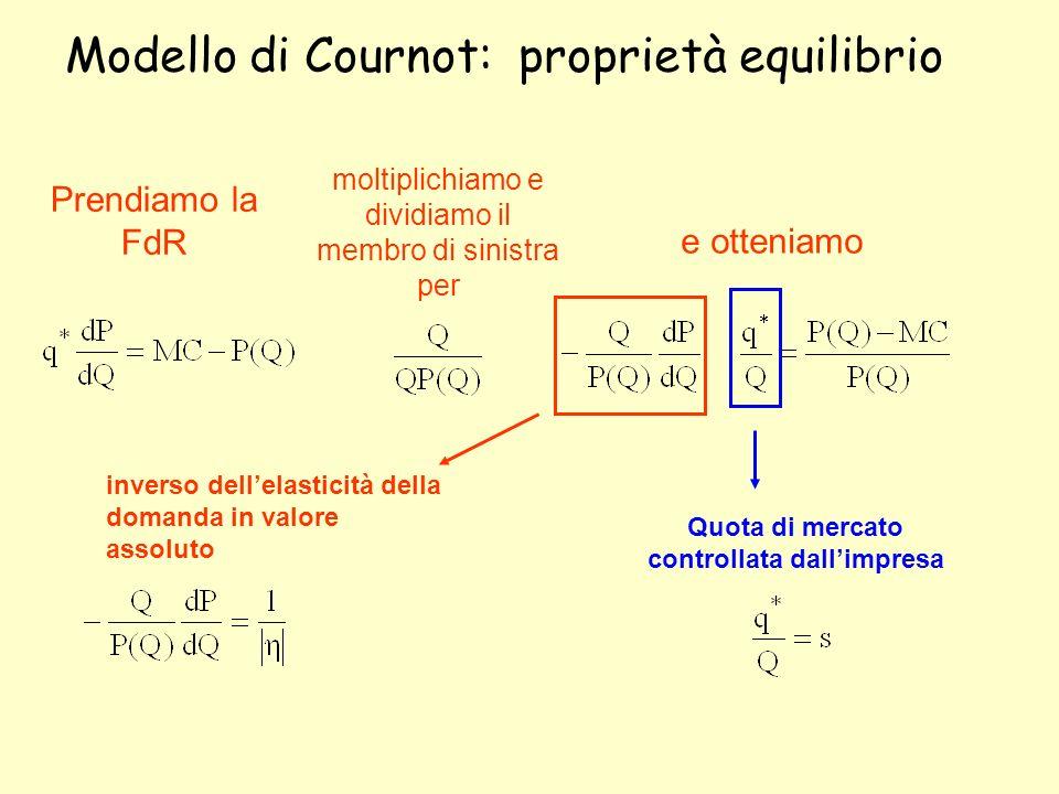 Modello di Cournot: proprietà equilibrio