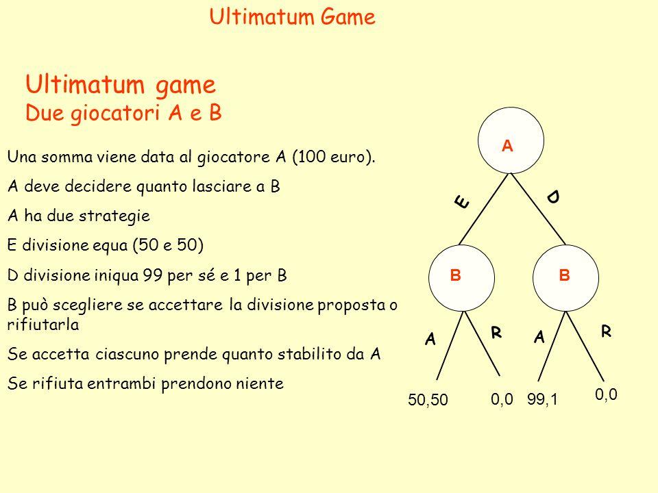 Ultimatum game Ultimatum Game Due giocatori A e B A