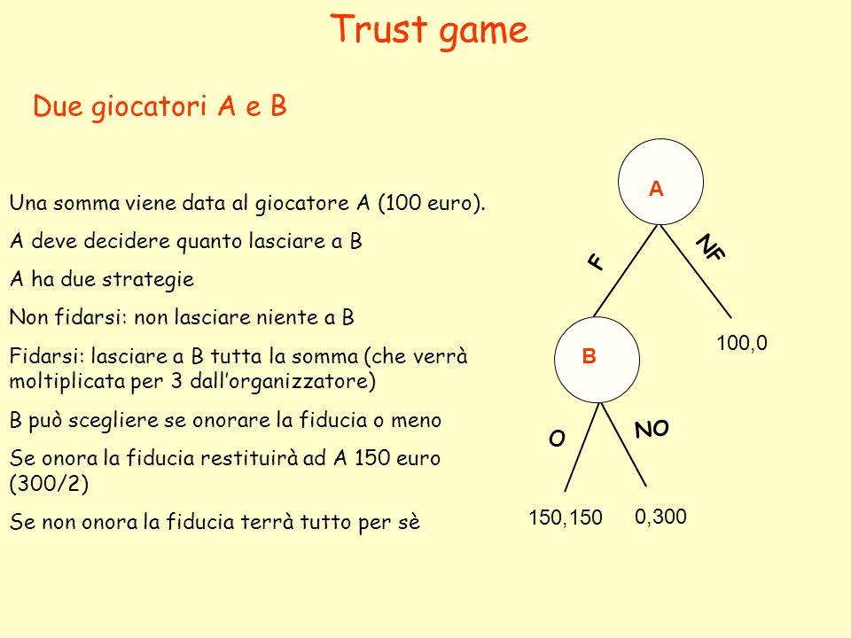 Trust game Due giocatori A e B A