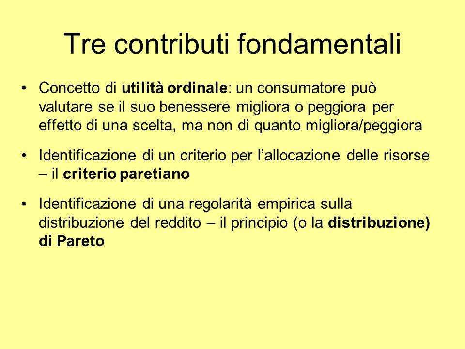 Tre contributi fondamentali