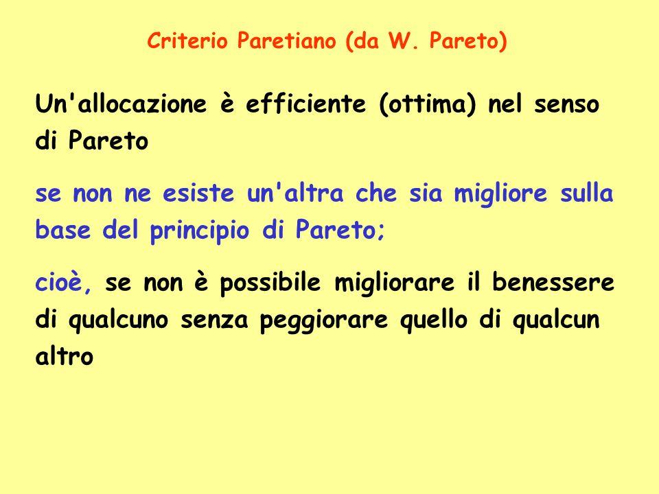 Criterio Paretiano (da W. Pareto)