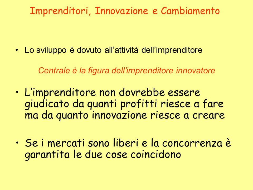 Imprenditori, Innovazione e Cambiamento