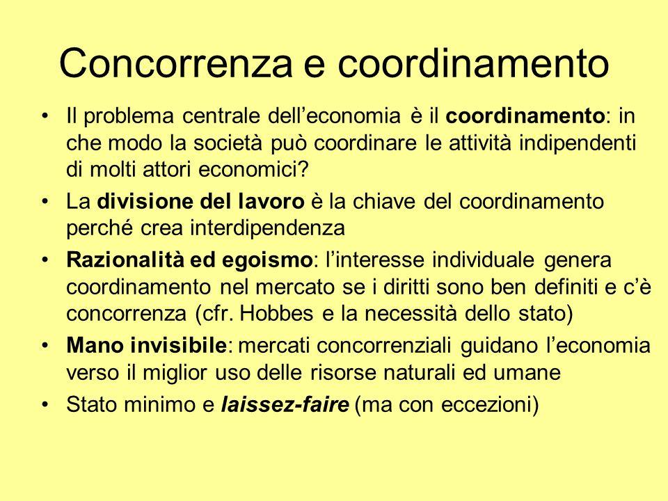 Concorrenza e coordinamento