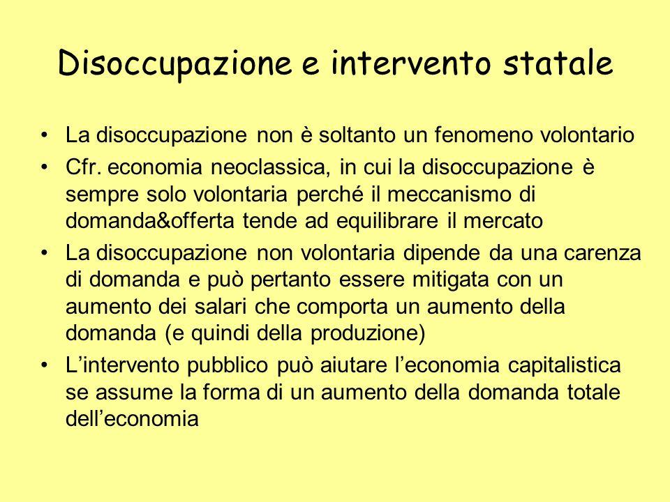 Disoccupazione e intervento statale