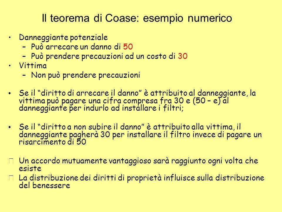 Il teorema di Coase: esempio numerico