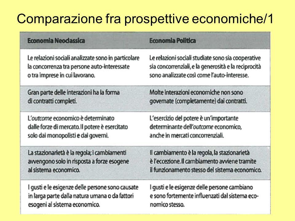Comparazione fra prospettive economiche/1