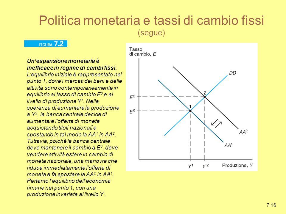 Politica monetaria e tassi di cambio fissi (segue)
