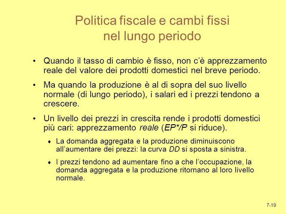 Politica fiscale e cambi fissi nel lungo periodo
