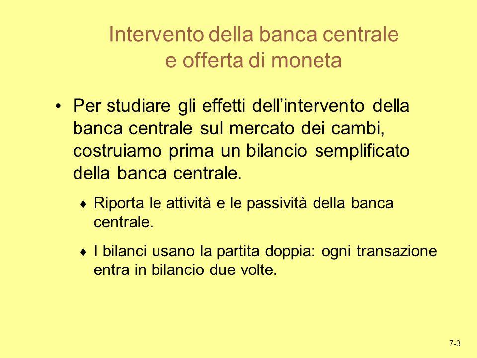 Intervento della banca centrale e offerta di moneta
