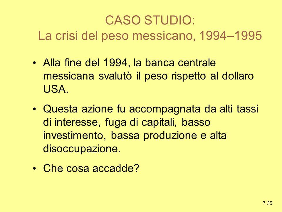 CASO STUDIO: La crisi del peso messicano, 1994–1995