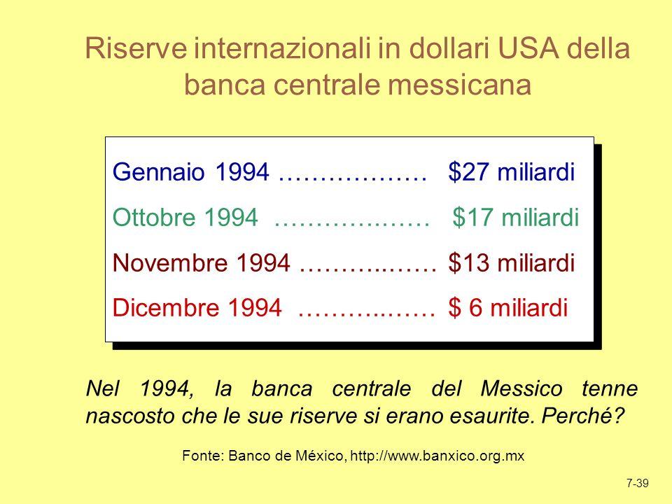 Riserve internazionali in dollari USA della banca centrale messicana