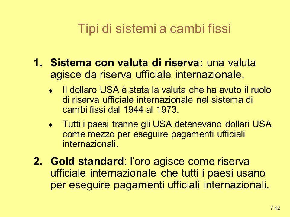 Tipi di sistemi a cambi fissi