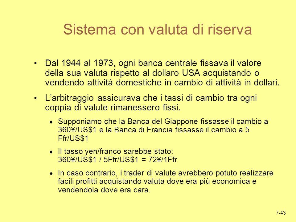 Sistema con valuta di riserva