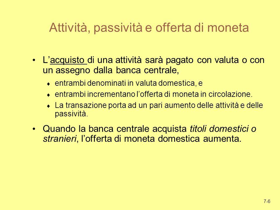 Attività, passività e offerta di moneta