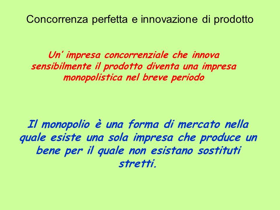 Concorrenza perfetta e innovazione di prodotto