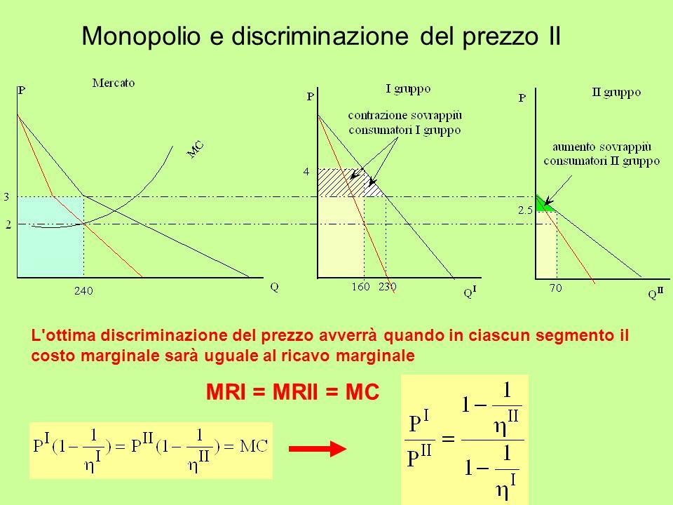 Monopolio e discriminazione del prezzo II