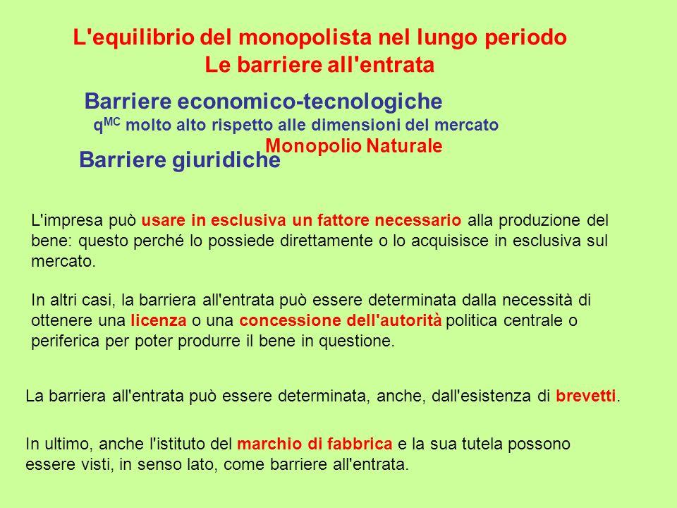 L equilibrio del monopolista nel lungo periodo Le barriere all entrata
