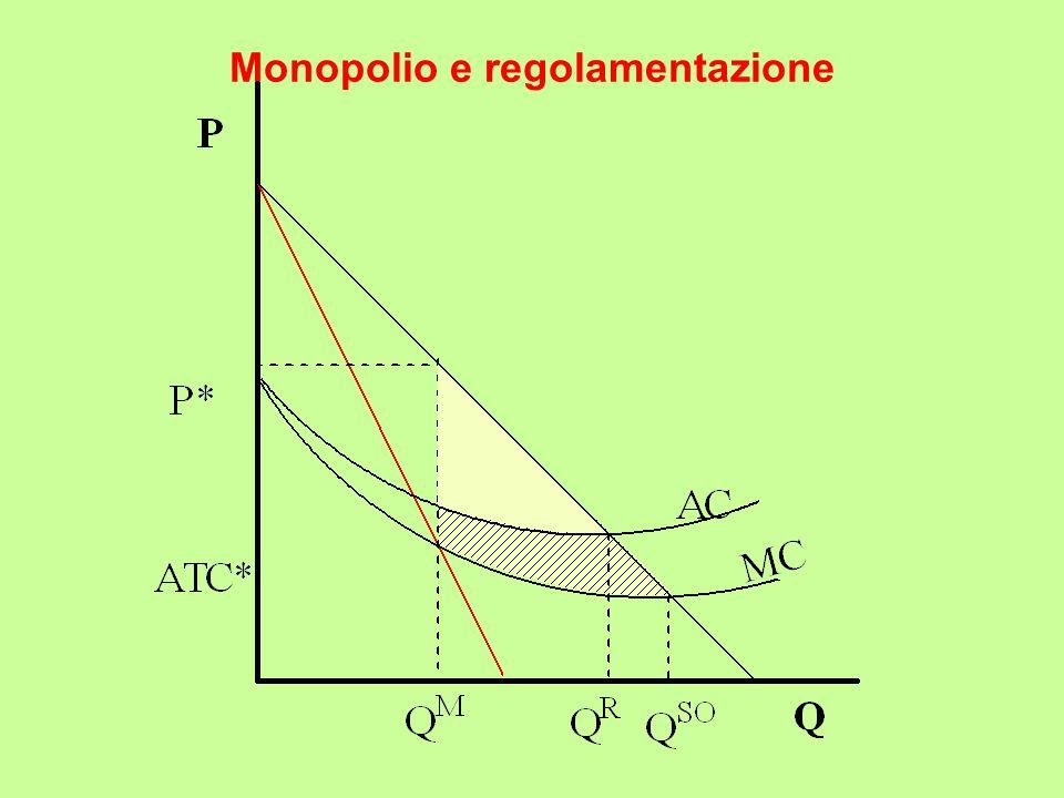 Monopolio e regolamentazione