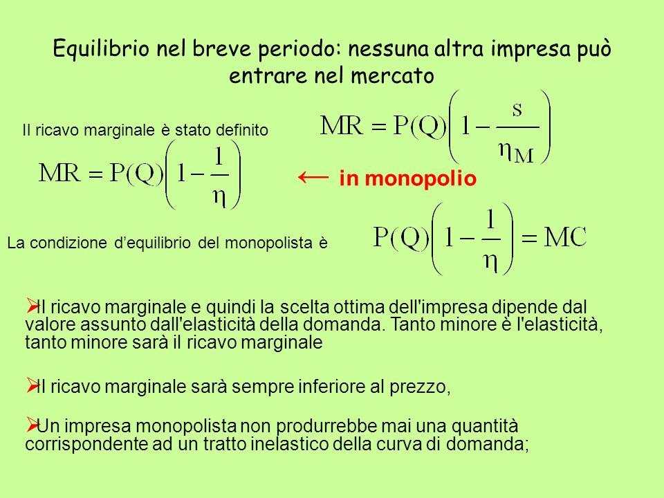 La condizione d'equilibrio del monopolista è