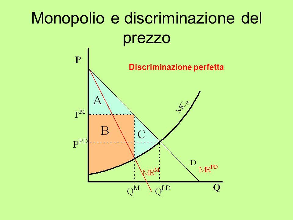 Monopolio e discriminazione del prezzo