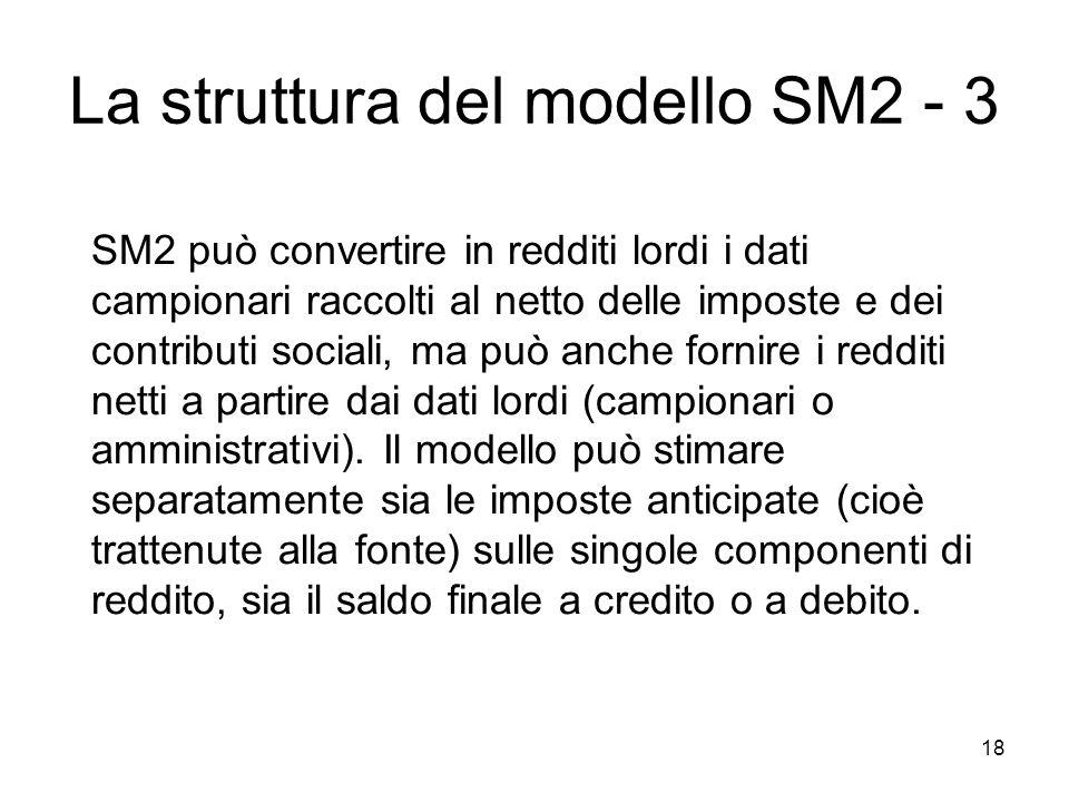 La struttura del modello SM2 - 3
