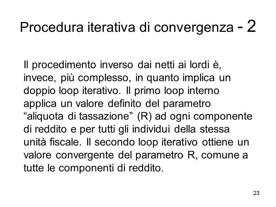 Procedura iterativa di convergenza - 2