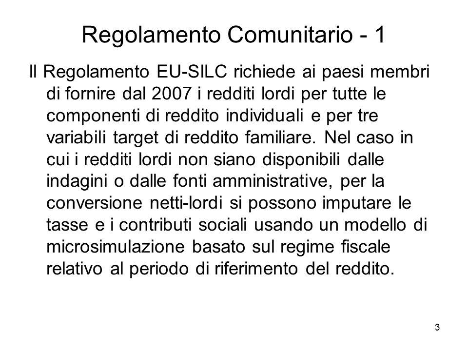Regolamento Comunitario - 1