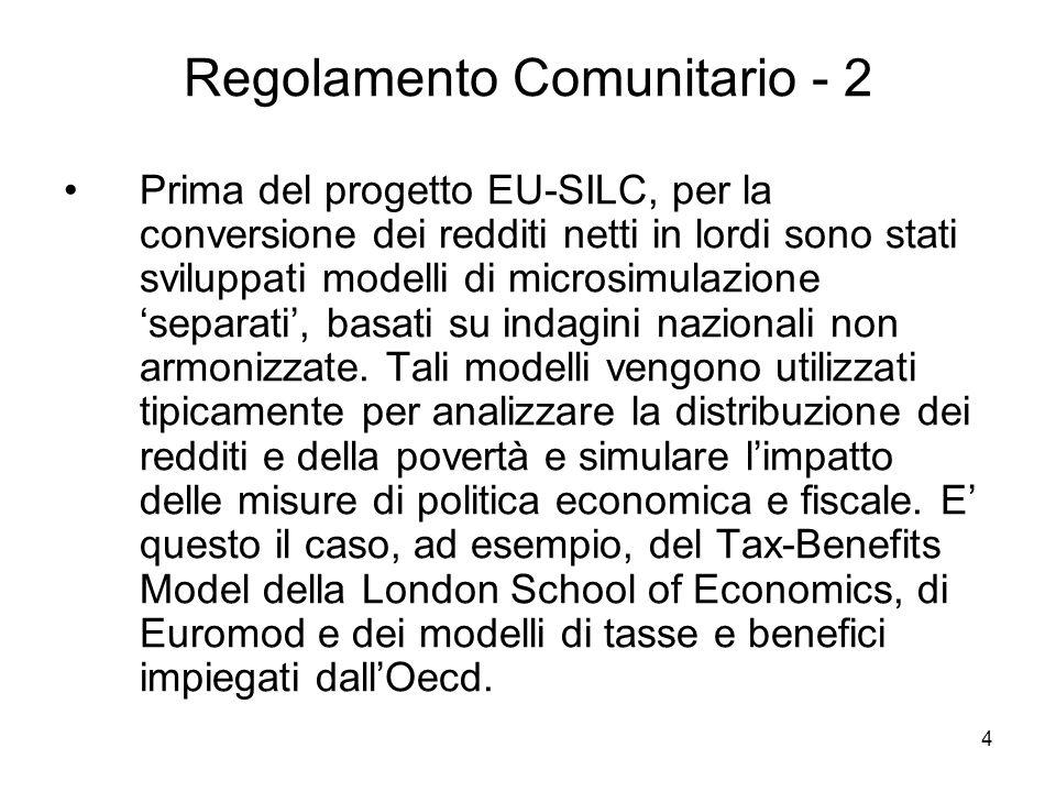 Regolamento Comunitario - 2