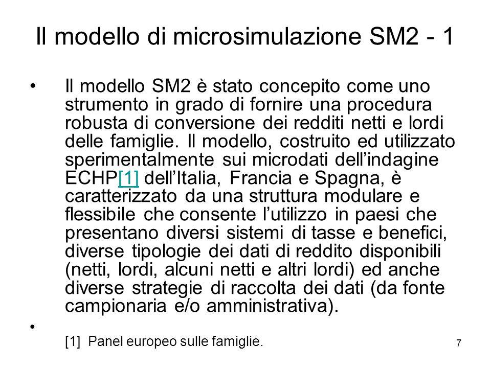 Il modello di microsimulazione SM2 - 1