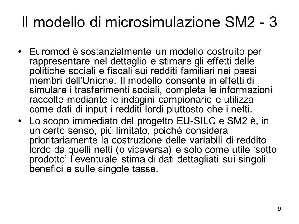Il modello di microsimulazione SM2 - 3