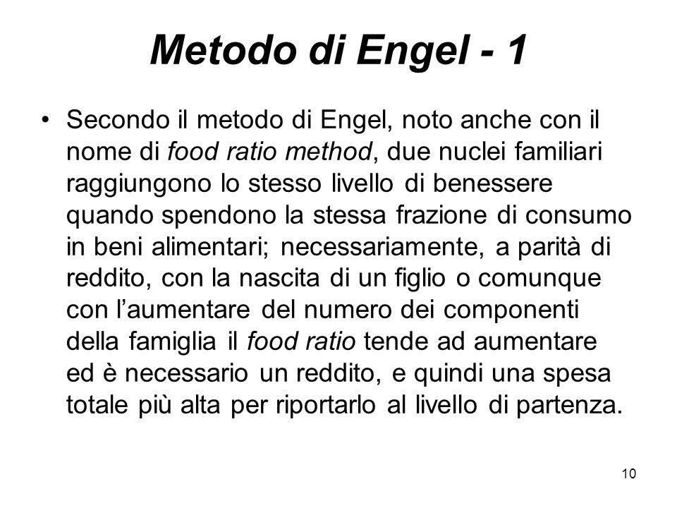 Metodo di Engel - 1