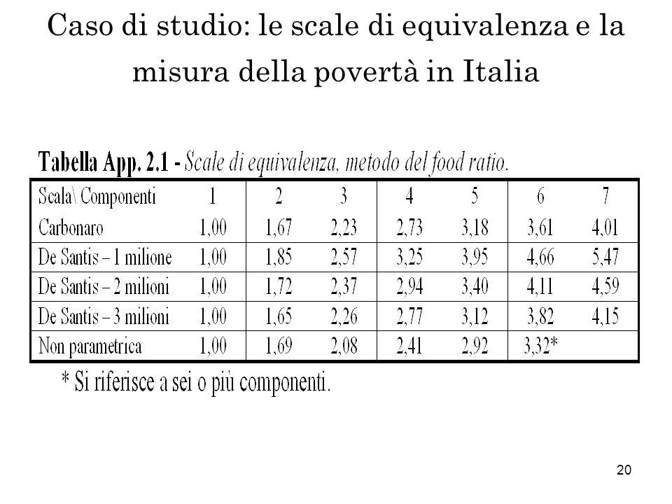 Caso di studio: le scale di equivalenza e la misura della povertà in Italia