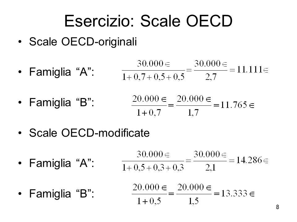 Esercizio: Scale OECD Scale OECD-originali Famiglia A : Famiglia B :