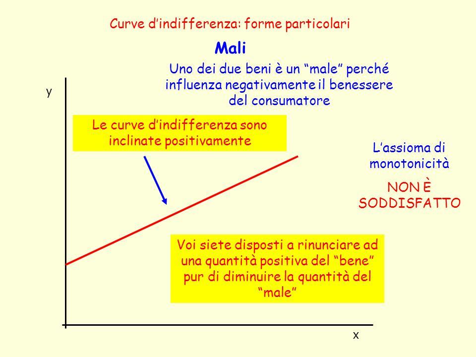 Mali Curve d'indifferenza: forme particolari