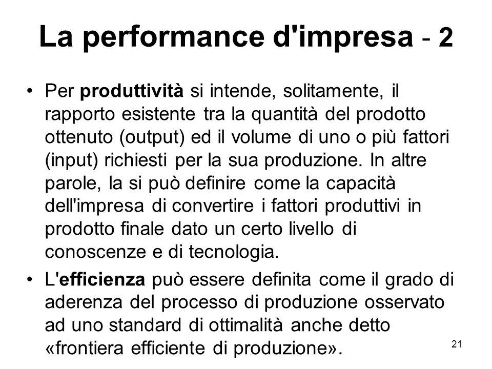 La performance d impresa - 2