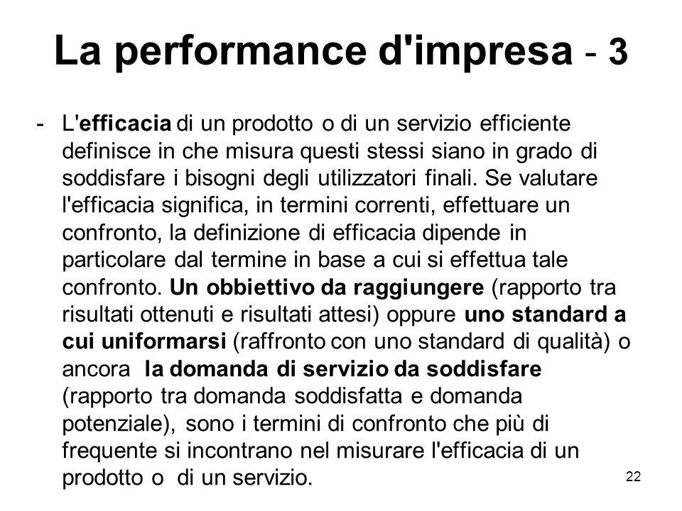 La performance d impresa - 3